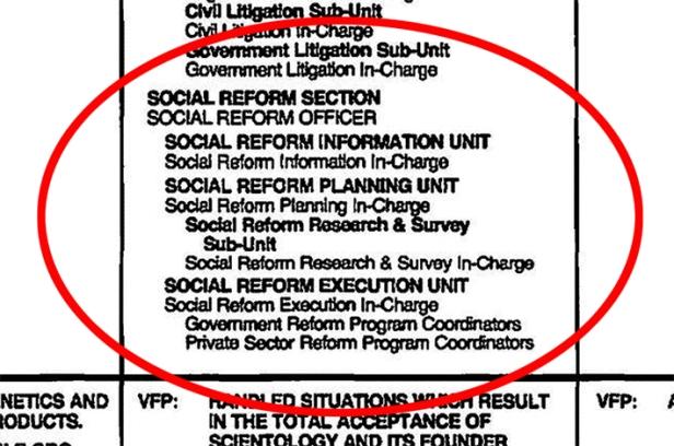 Blog Geheimdienst 13 OSA Social Reform